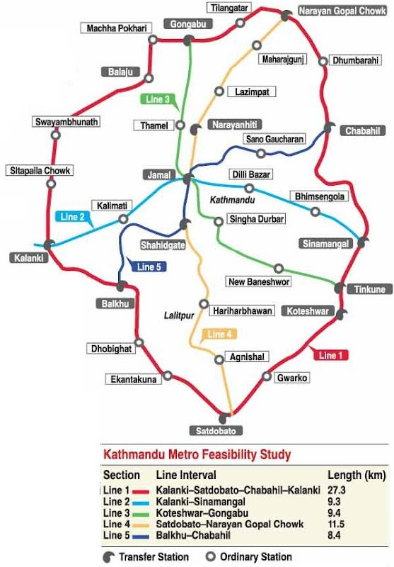 Nepal transportation thread - SkyscraperCity